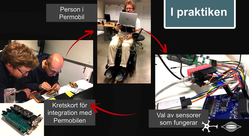 Mobility Labs