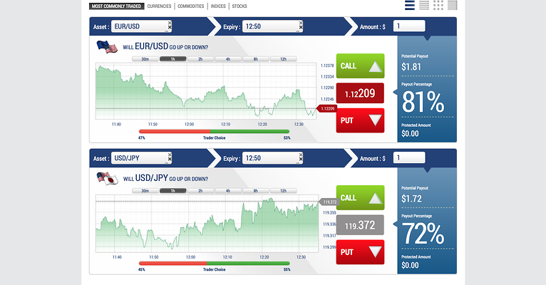 Banc de Binary binary options platform - www.binary752.com